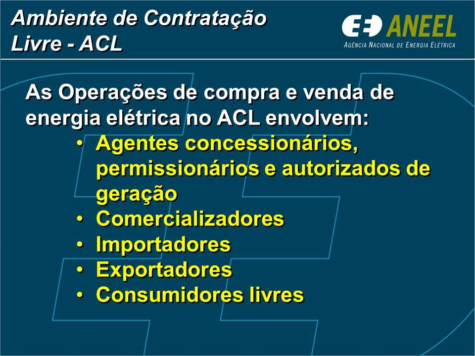Ambiente de Contratação Livre - ACL