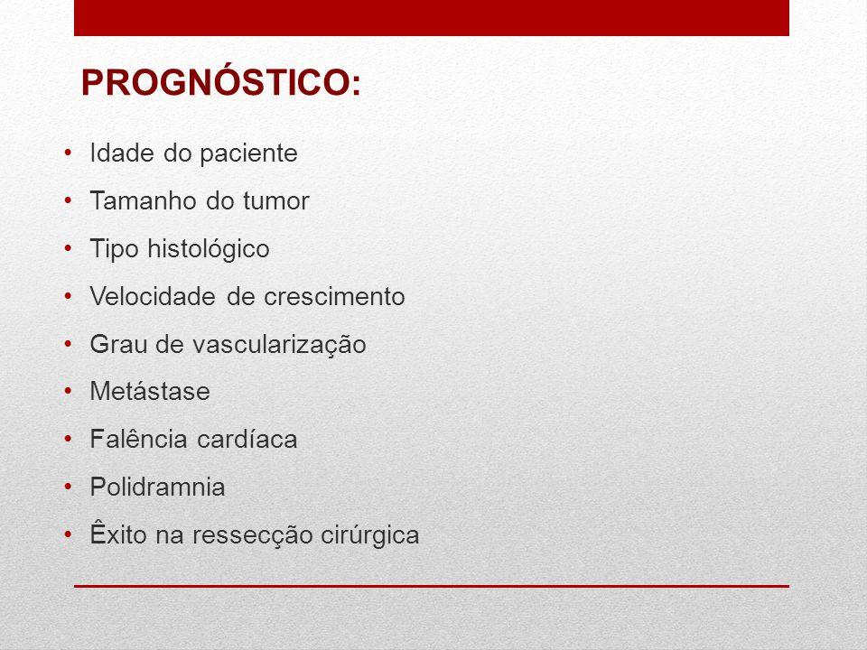 PROGNÓSTICO: Idade do paciente Tamanho do tumor Tipo histológico