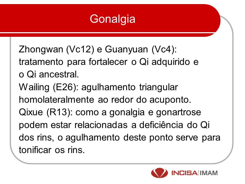 Gonalgia Zhongwan (Vc12) e Guanyuan (Vc4):