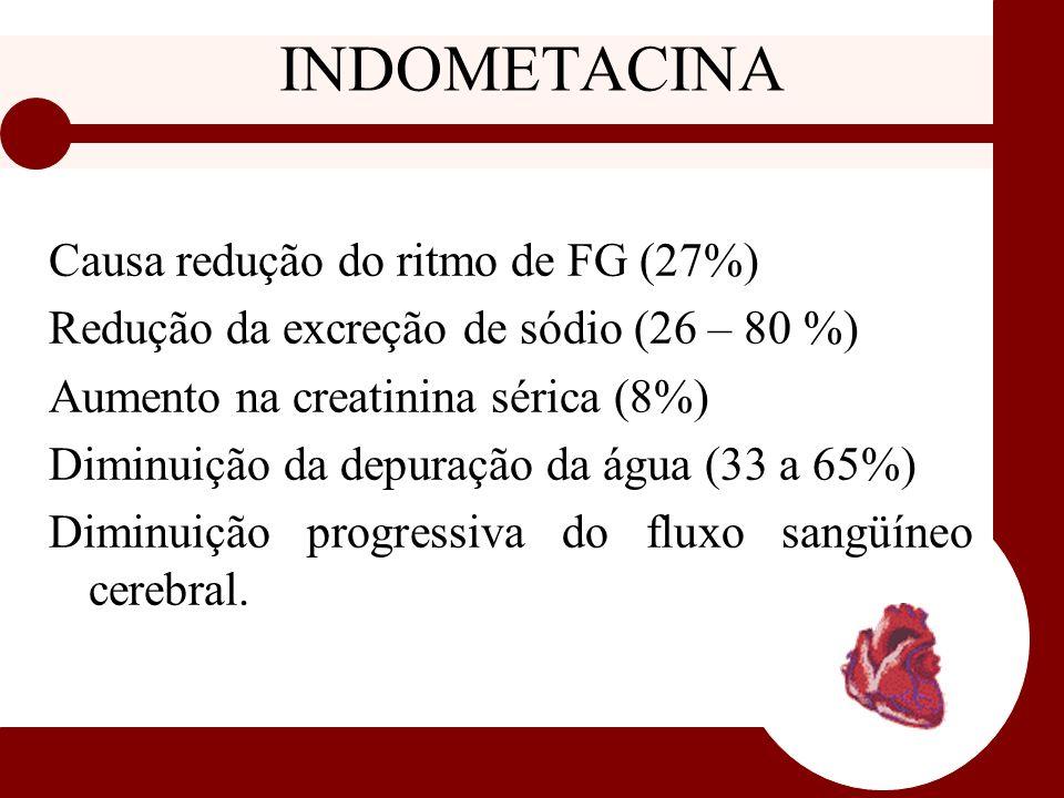 INDOMETACINA Causa redução do ritmo de FG (27%)