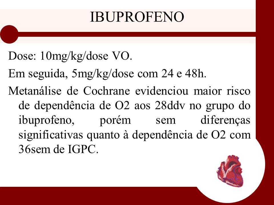 IBUPROFENO Dose: 10mg/kg/dose VO.