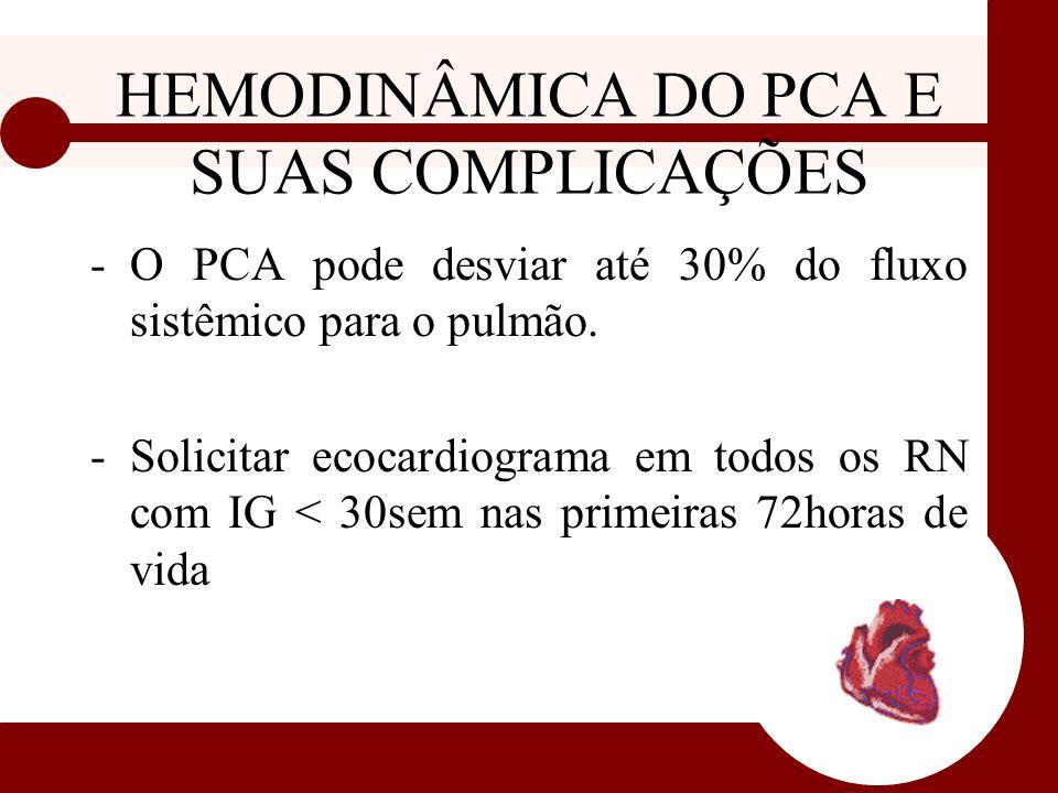 HEMODINÂMICA DO PCA E SUAS COMPLICAÇÕES