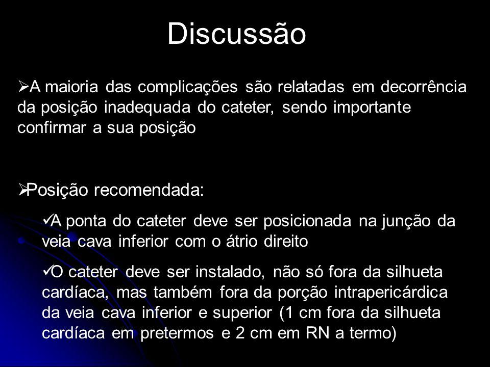 Discussão Posição recomendada: