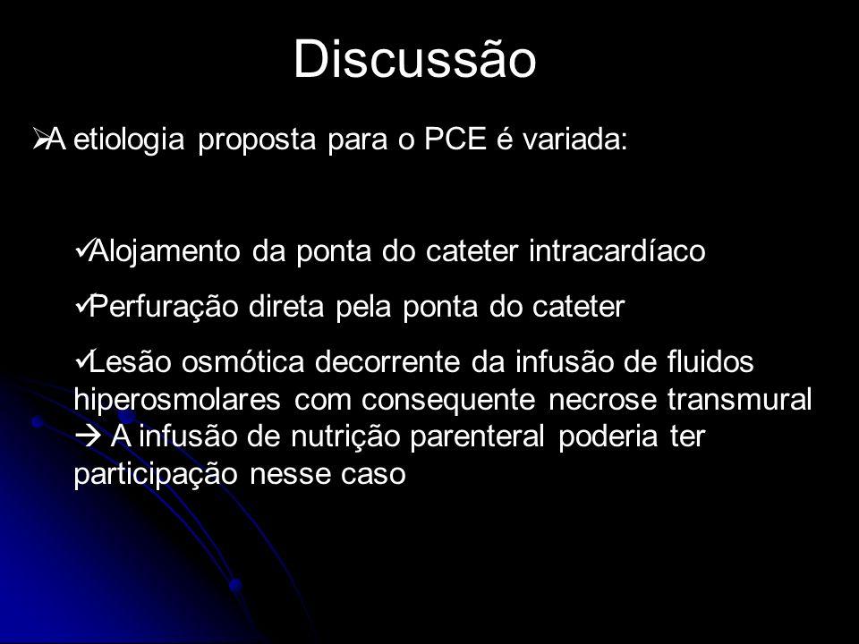 Discussão A etiologia proposta para o PCE é variada: