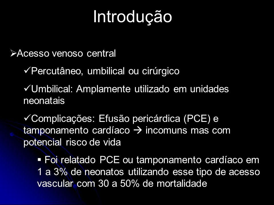 Introdução Acesso venoso central Percutâneo, umbilical ou cirúrgico