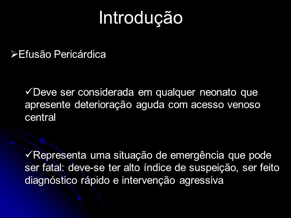 Introdução Efusão Pericárdica