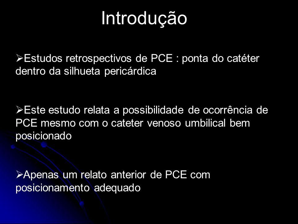 Introdução Estudos retrospectivos de PCE : ponta do catéter dentro da silhueta pericárdica.