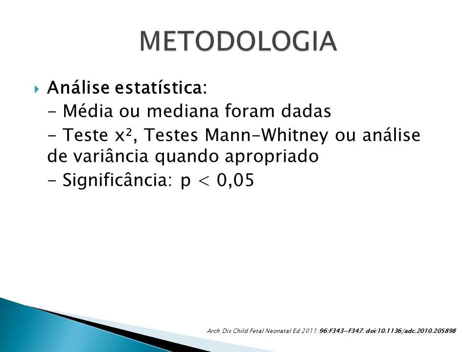 METODOLOGIA Análise estatística: - Média ou mediana foram dadas