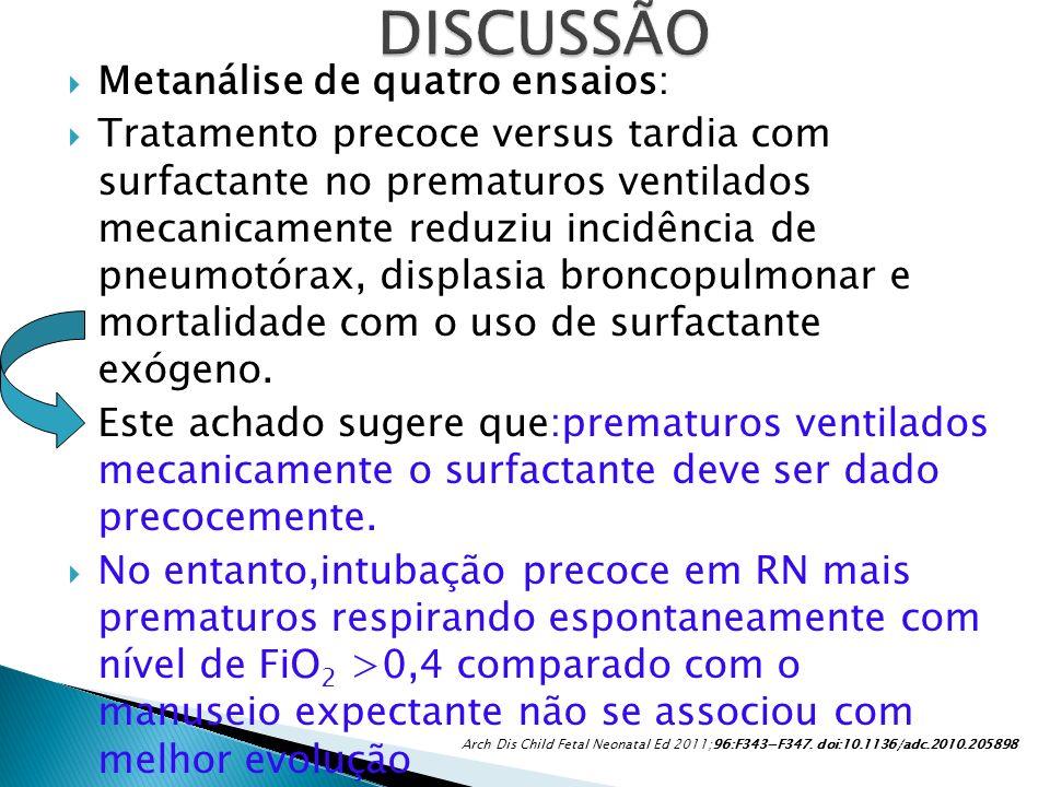 DISCUSSÃO Metanálise de quatro ensaios:
