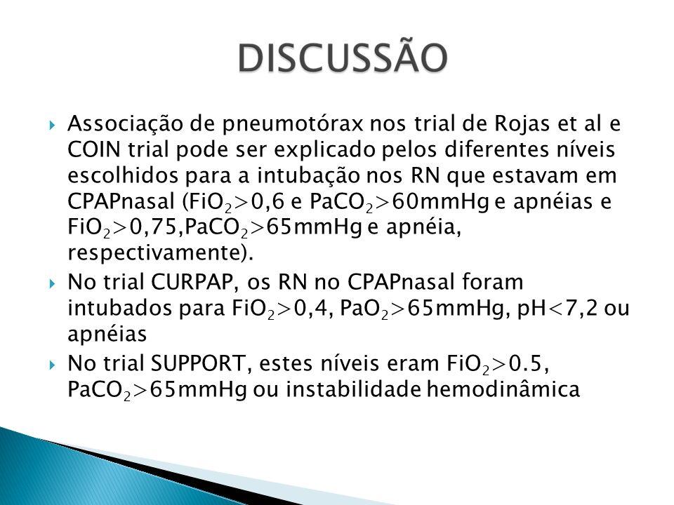 Associação de pneumotórax nos trial de Rojas et al e COIN trial pode ser explicado pelos diferentes níveis escolhidos para a intubação nos RN que estavam em CPAPnasal (FiO2>0,6 e PaCO2>60mmHg e apnéias e FiO2>0,75,PaCO2>65mmHg e apnéia, respectivamente).