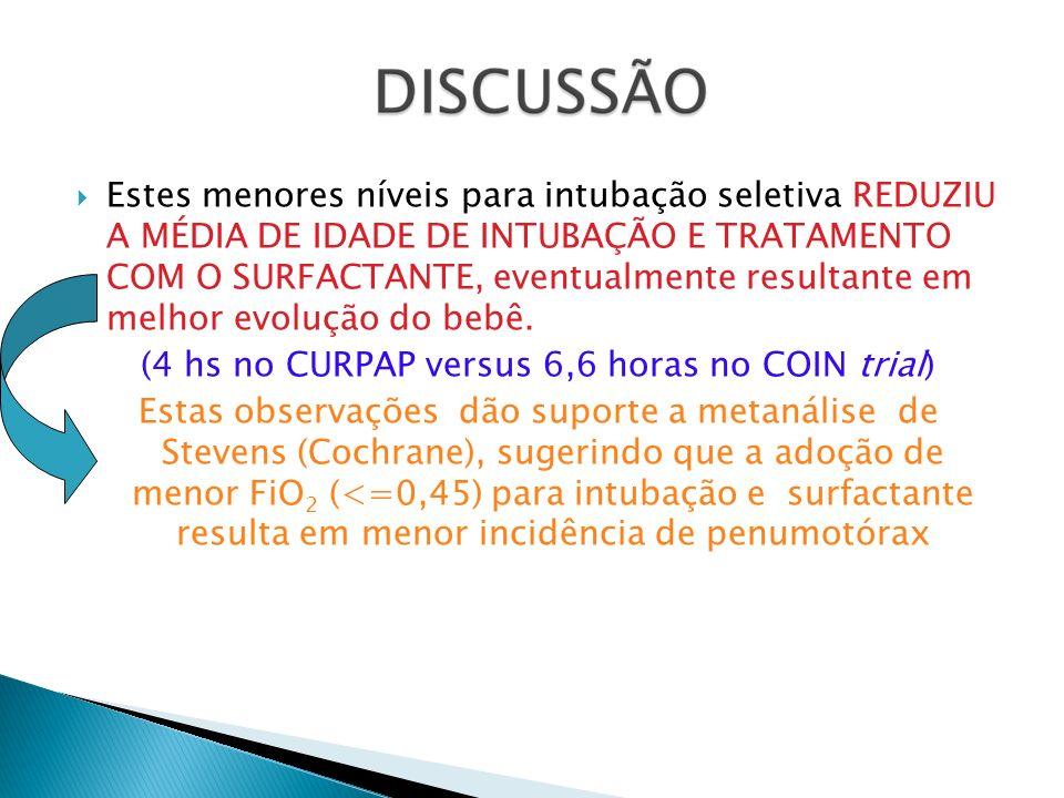 (4 hs no CURPAP versus 6,6 horas no COIN trial)