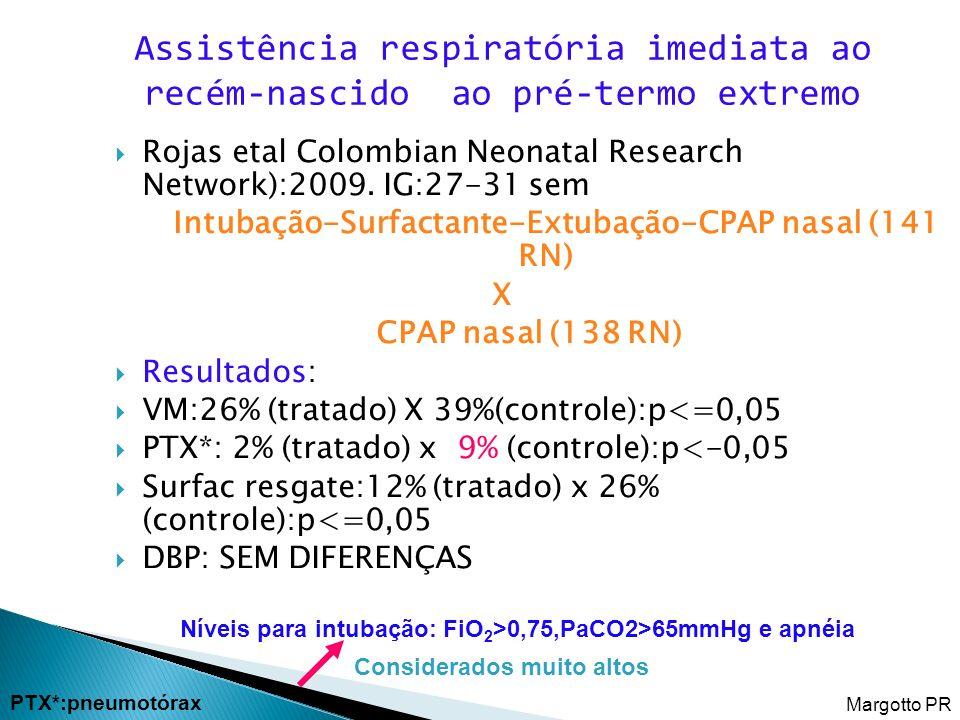 Intubação-Surfactante-Extubação-CPAP nasal (141 RN)