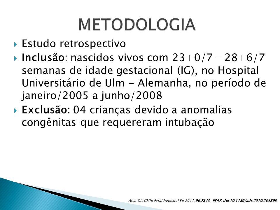 METODOLOGIA Estudo retrospectivo
