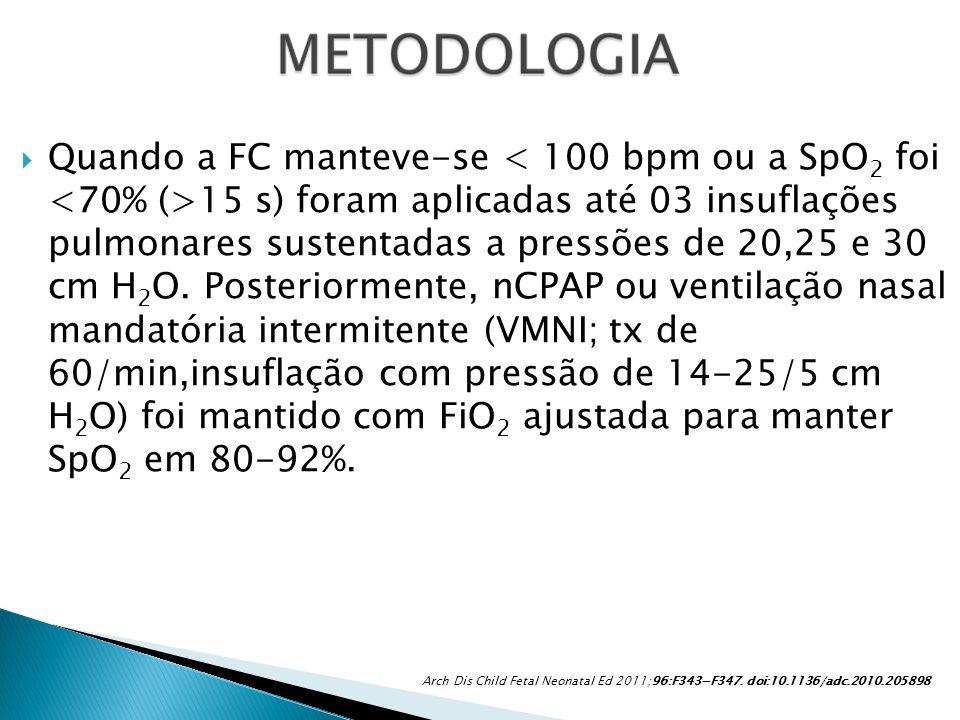 Quando a FC manteve-se < 100 bpm ou a SpO2 foi <70% (>15 s) foram aplicadas até 03 insuflações pulmonares sustentadas a pressões de 20,25 e 30 cm H2O. Posteriormente, nCPAP ou ventilação nasal mandatória intermitente (VMNI; tx de 60/min,insuflação com pressão de 14-25/5 cm H2O) foi mantido com FiO2 ajustada para manter SpO2 em 80-92%.