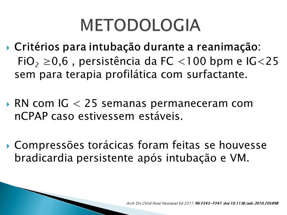 METODOLOGIA Critérios para intubação durante a reanimação: