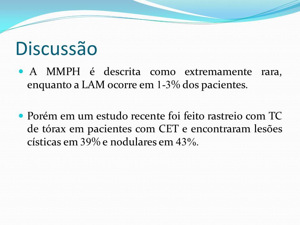 Discussão A MMPH é descrita como extremamente rara, enquanto a LAM ocorre em 1-3% dos pacientes.