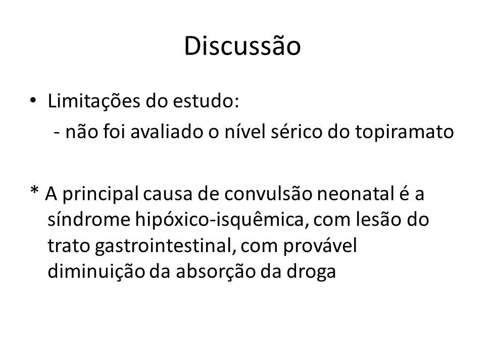 Discussão Limitações do estudo:
