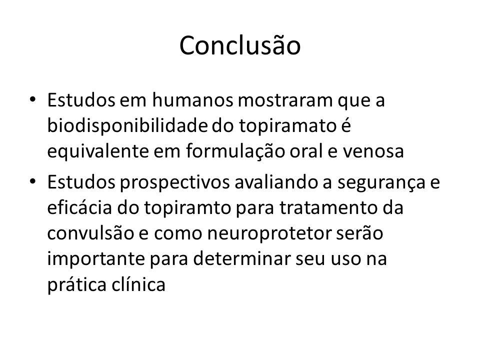 Conclusão Estudos em humanos mostraram que a biodisponibilidade do topiramato é equivalente em formulação oral e venosa.