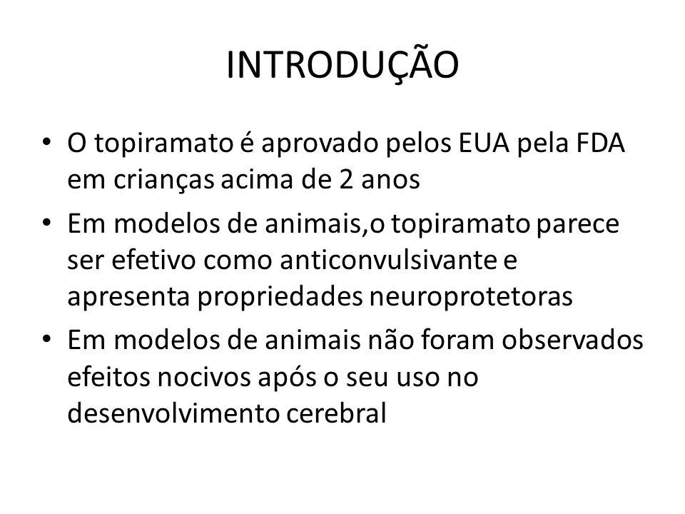 INTRODUÇÃO O topiramato é aprovado pelos EUA pela FDA em crianças acima de 2 anos.