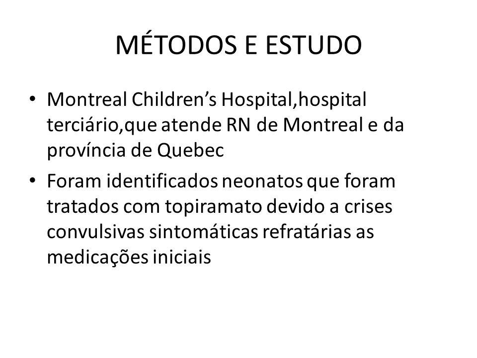 MÉTODOS E ESTUDO Montreal Children's Hospital,hospital terciário,que atende RN de Montreal e da província de Quebec.