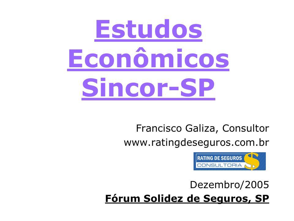 Estudos Econômicos Sincor-SP