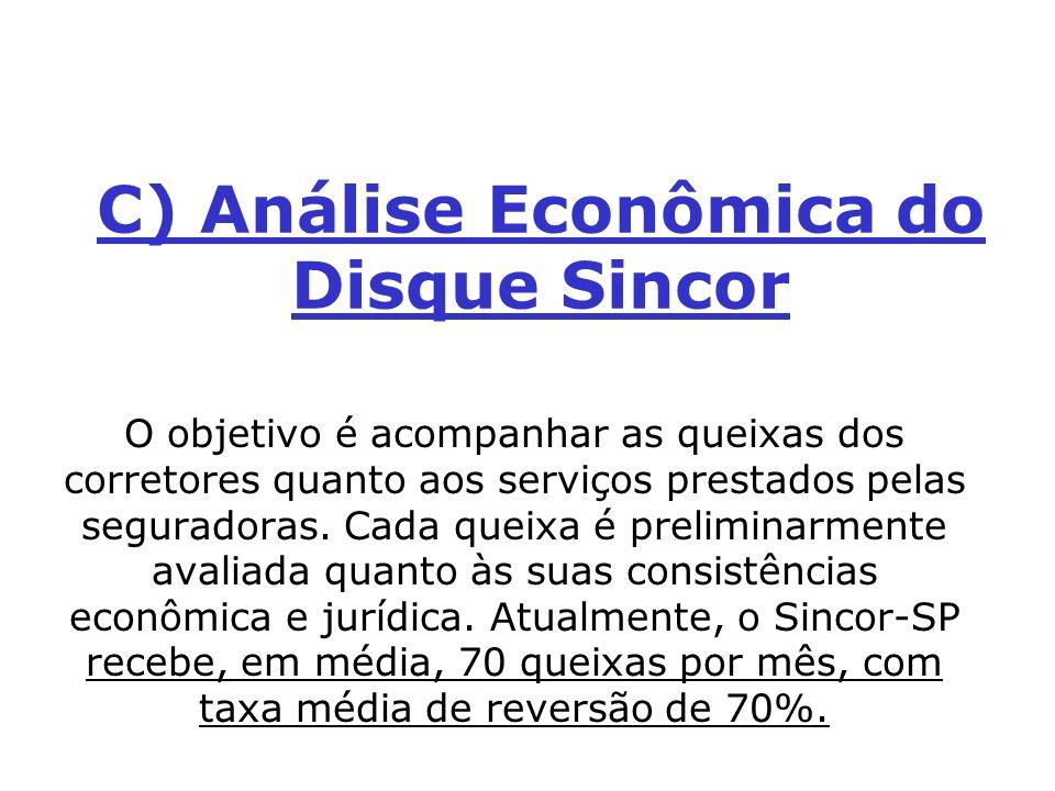 C) Análise Econômica do Disque Sincor