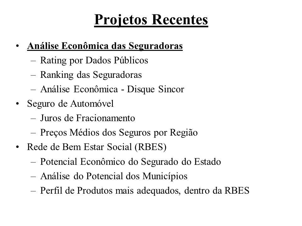 Projetos Recentes Análise Econômica das Seguradoras