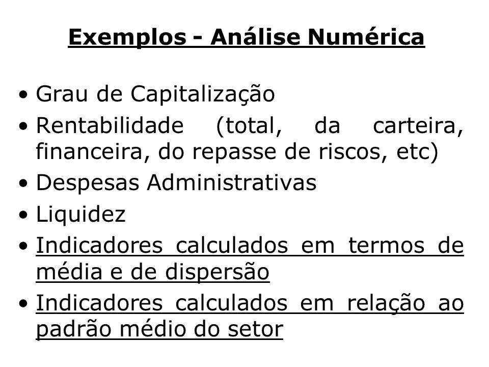 Exemplos - Análise Numérica