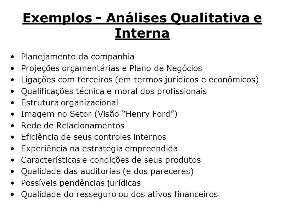 Exemplos - Análises Qualitativa e Interna