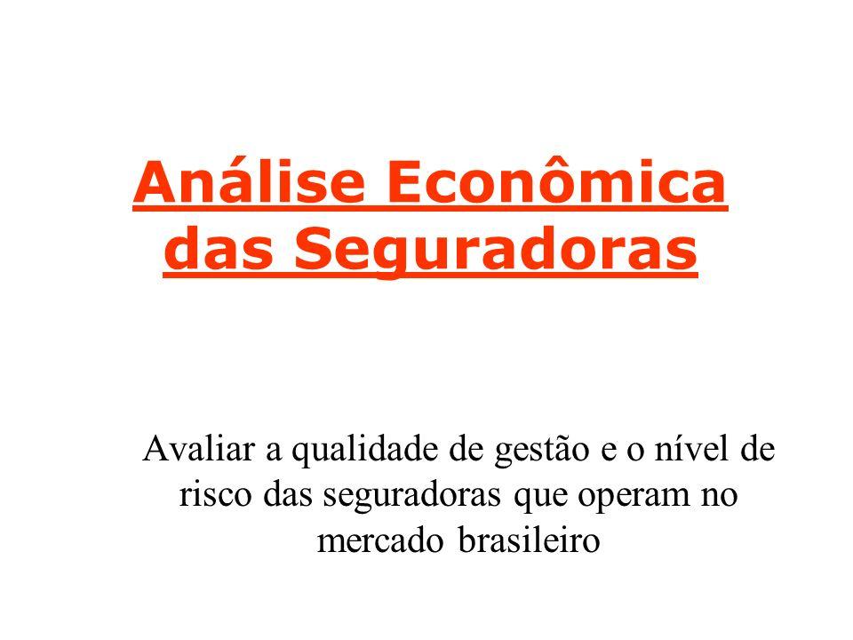 Análise Econômica das Seguradoras