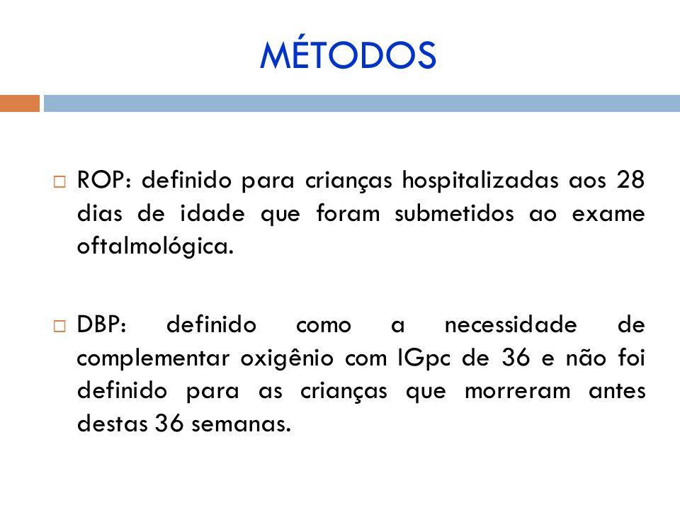 MÉTODOS ROP: definido para crianças hospitalizadas aos 28 dias de idade que foram submetidos ao exame oftalmológica.
