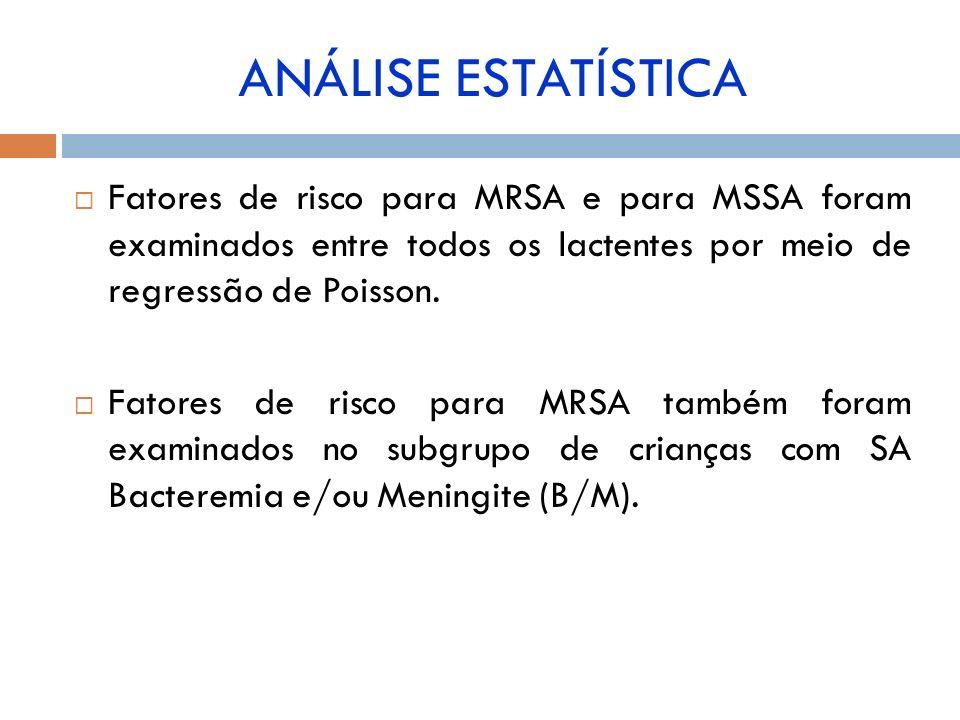ANÁLISE ESTATÍSTICA Fatores de risco para MRSA e para MSSA foram examinados entre todos os lactentes por meio de regressão de Poisson.