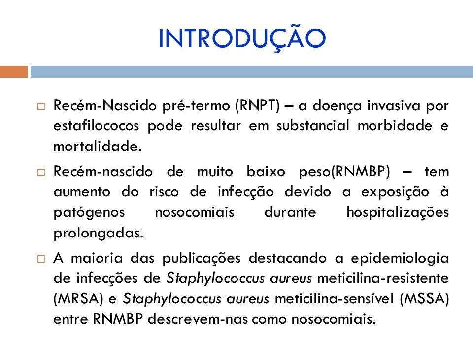 INTRODUÇÃO Recém-Nascido pré-termo (RNPT) – a doença invasiva por estafilococos pode resultar em substancial morbidade e mortalidade.