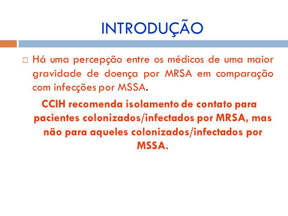 INTRODUÇÃO Há uma percepção entre os médicos de uma maior gravidade de doença por MRSA em comparação com infecções por MSSA.