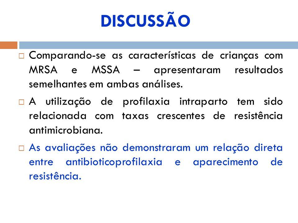 DISCUSSÃO Comparando-se as características de crianças com MRSA e MSSA – apresentaram resultados semelhantes em ambas análises.