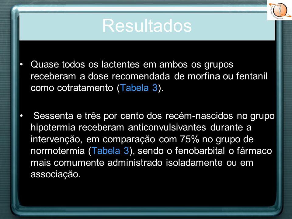 Resultados Quase todos os lactentes em ambos os grupos receberam a dose recomendada de morfina ou fentanil como cotratamento (Tabela 3).