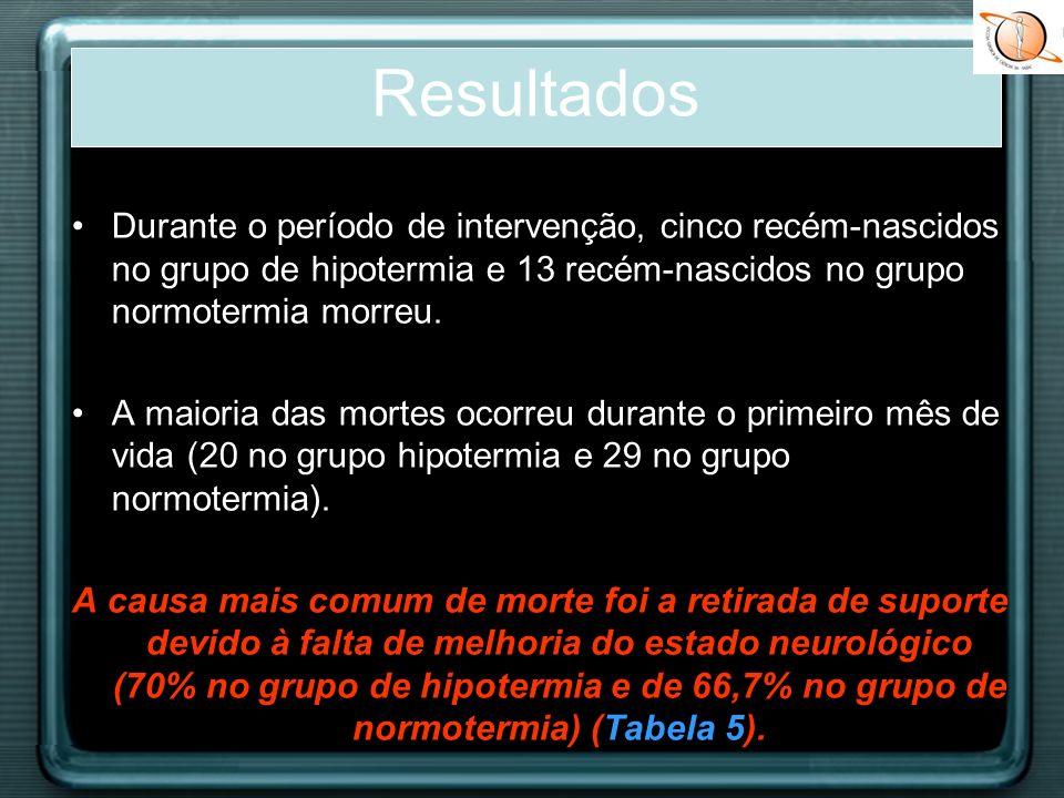 Resultados Durante o período de intervenção, cinco recém-nascidos no grupo de hipotermia e 13 recém-nascidos no grupo normotermia morreu.