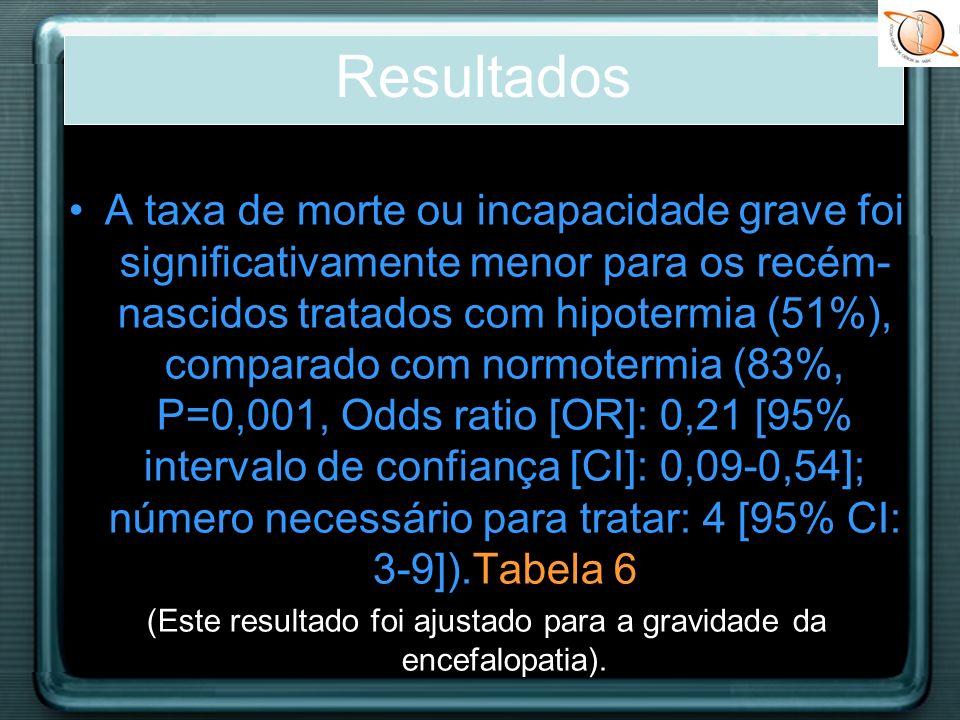 (Este resultado foi ajustado para a gravidade da encefalopatia).