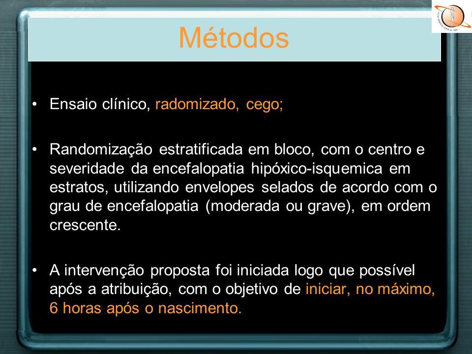 Métodos Ensaio clínico, radomizado, cego;