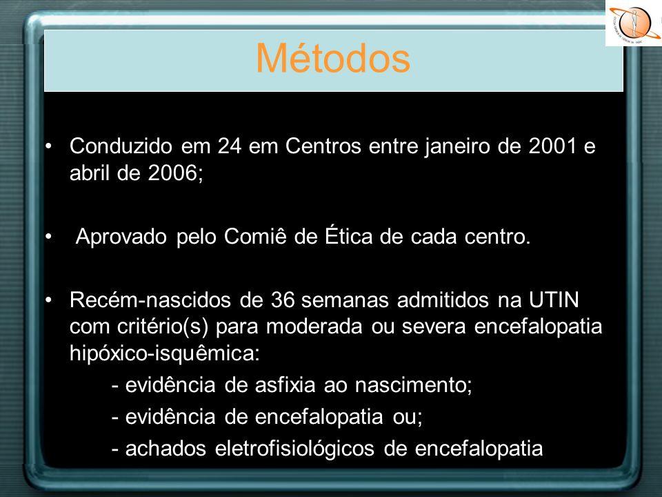 Métodos Conduzido em 24 em Centros entre janeiro de 2001 e abril de 2006; Aprovado pelo Comiê de Ética de cada centro.