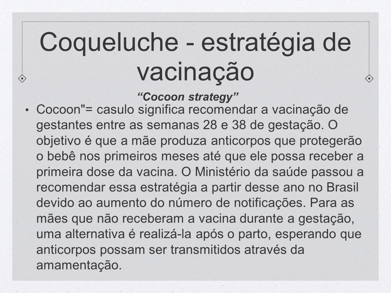 Coqueluche - estratégia de vacinação