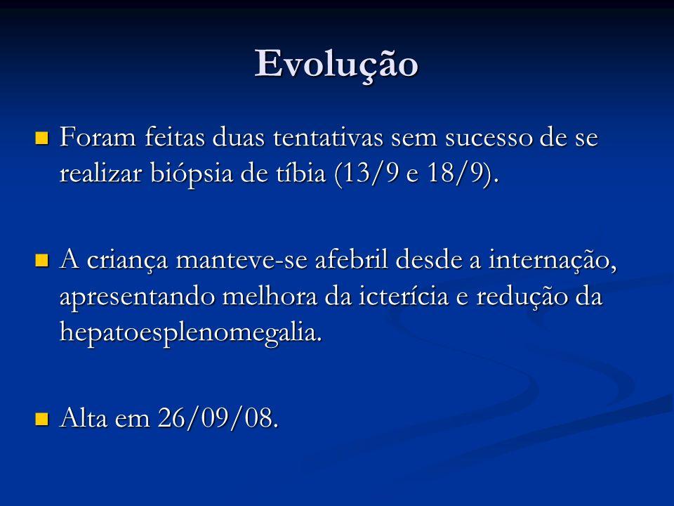 Evolução Foram feitas duas tentativas sem sucesso de se realizar biópsia de tíbia (13/9 e 18/9).