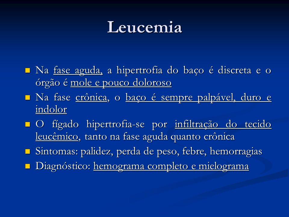 LeucemiaNa fase aguda, a hipertrofia do baço é discreta e o órgão é mole e pouco doloroso. Na fase crônica, o baço é sempre palpável, duro e indolor.