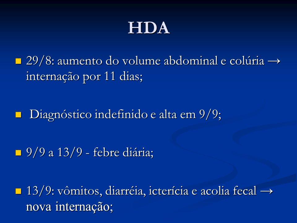 HDA 29/8: aumento do volume abdominal e colúria → internação por 11 dias; Diagnóstico indefinido e alta em 9/9;