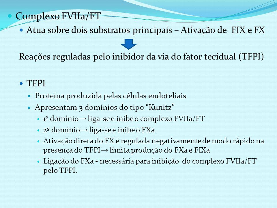 Complexo FVIIa/FT Atua sobre dois substratos principais – Ativação de FIX e FX. Reações reguladas pelo inibidor da via do fator tecidual (TFPI)