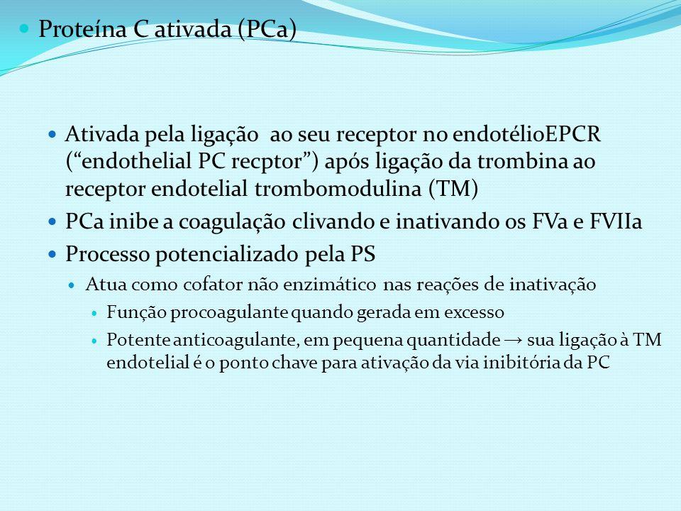 Proteína C ativada (PCa)
