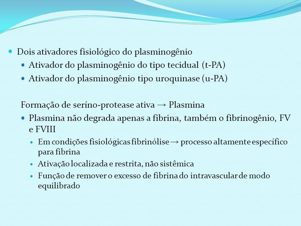 Dois ativadores fisiológico do plasminogênio