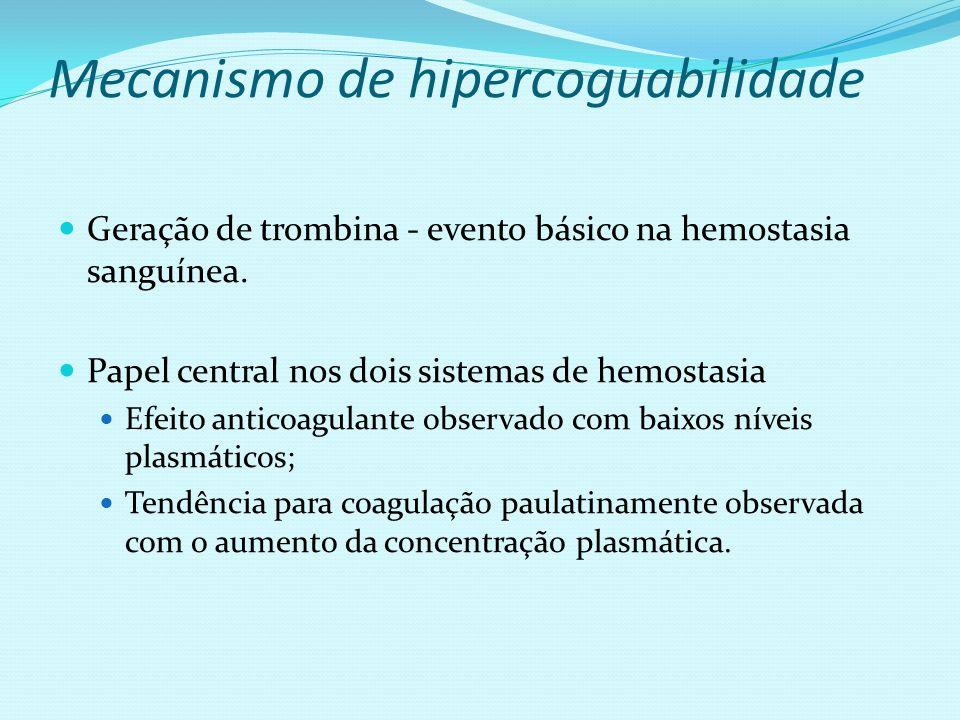 Mecanismo de hipercoguabilidade
