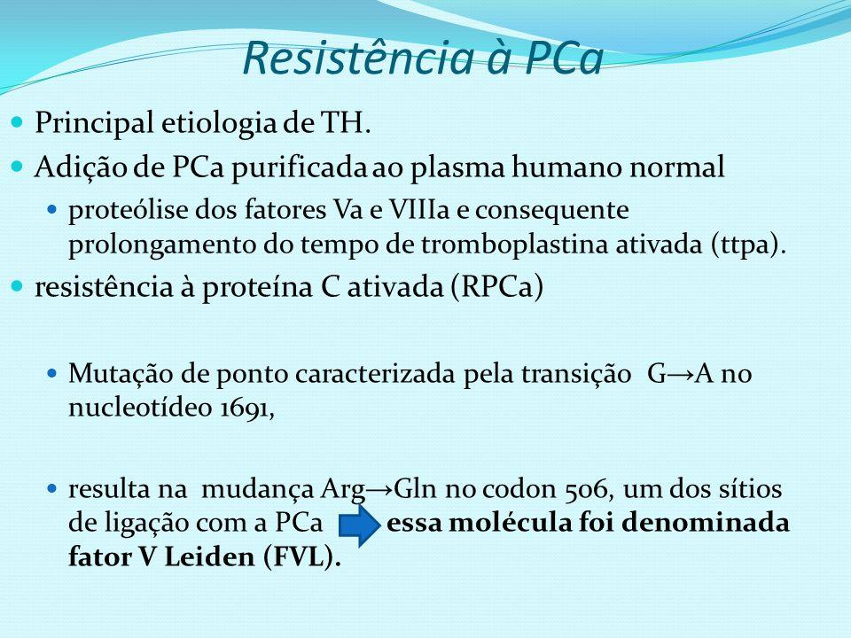 Resistência à PCa Principal etiologia de TH.