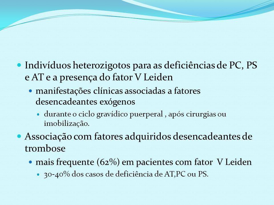Associação com fatores adquiridos desencadeantes de trombose